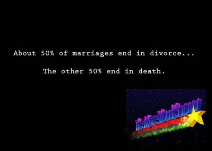 50 percent of marriages funny picture
