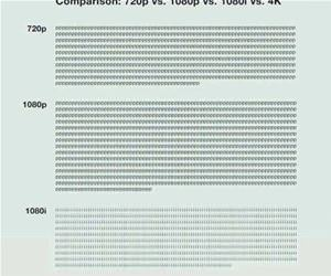 720p vs 1080p funny picture