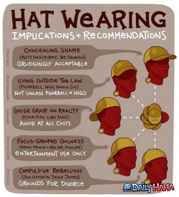 How to Wear a Hat funny picture