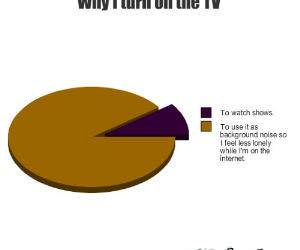 TV Time funny picture