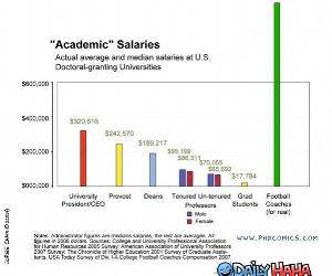 Academic Salaries funny picture
