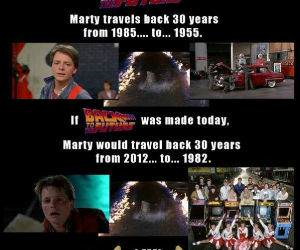 Back to The Future funny picture