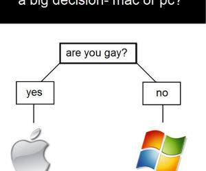 Big Decision funny picture