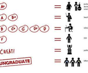 College Degree funny picture
