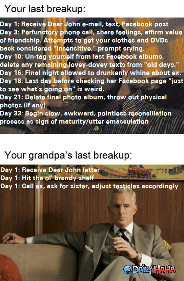 breakup differences