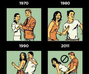 Evolution of Dance funny picture