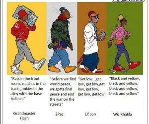 evolution of rap funny picture