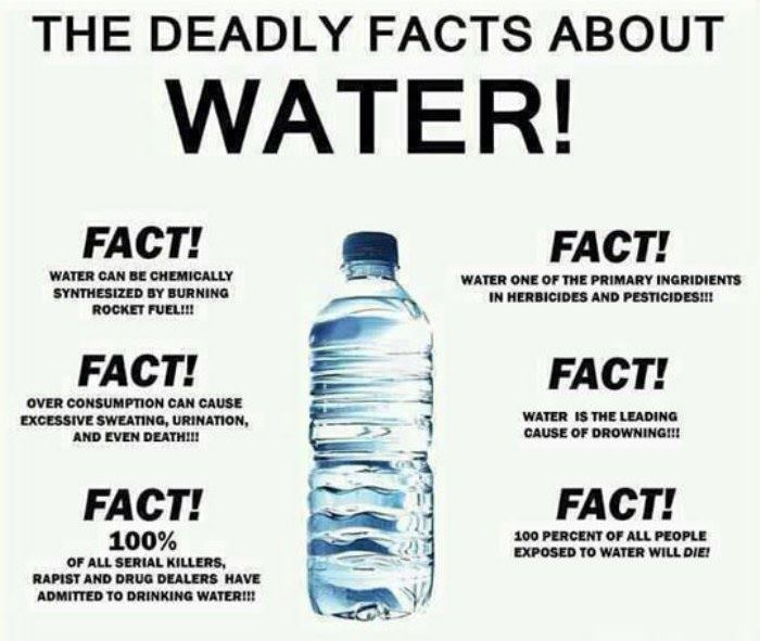 facts about water funny picture