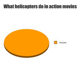 helicopters in action movies