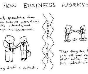 How Business Works funny picture
