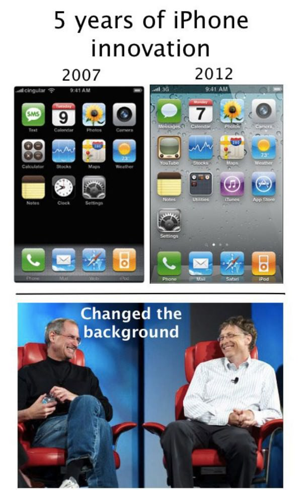 iPhone Innovation funny picture