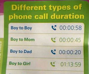 length of phone calls