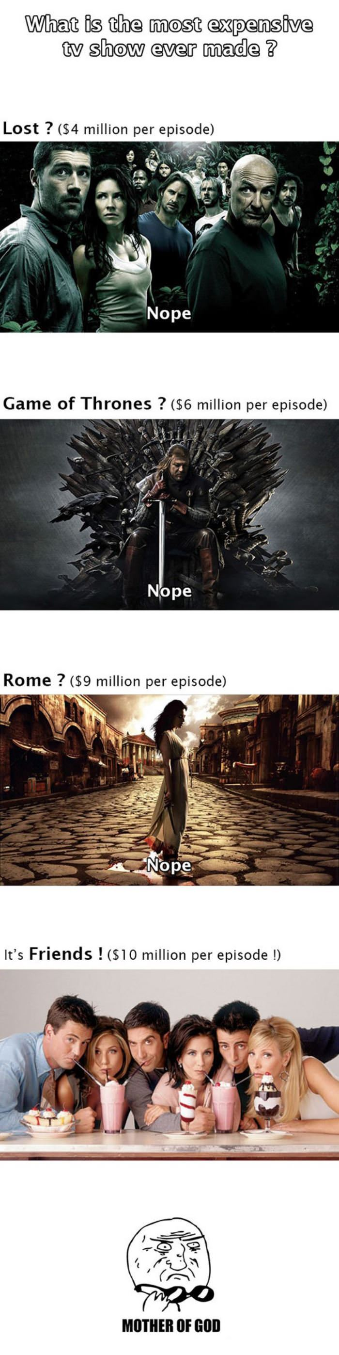Most Expensive Tv Series Ever Made History