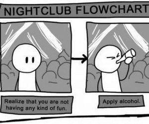 Club Flowchart funny picture