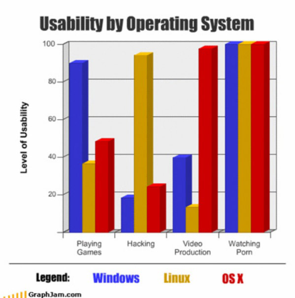 Operating System Compatibility funny picture