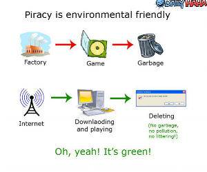 Piracy is Green