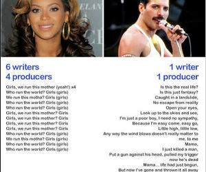 Queen VS Beyonce funny picture
