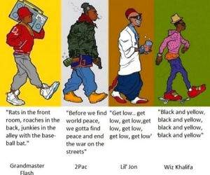 rap evolution funny picture