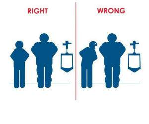 Right and Wrong Urinal Use