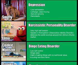 Sesame Street Disorders funny picture