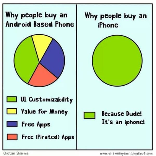 types of phones funny picture