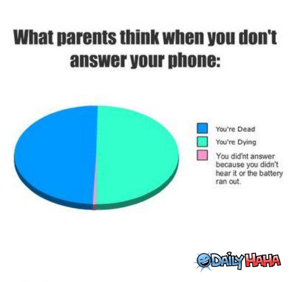 What Parents Think funny picture