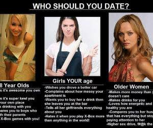 Who To Date funny picture