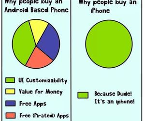 why people buy certain phones funny picture