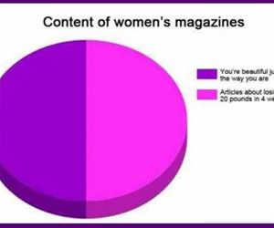 womens magazines funny picture