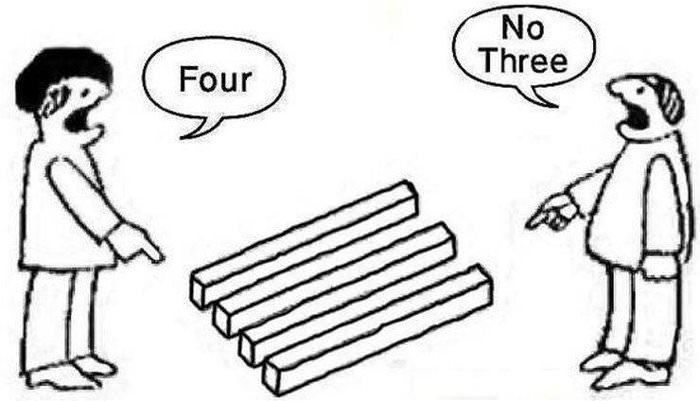 four no three