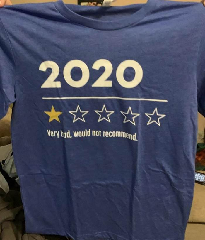 rating 2020