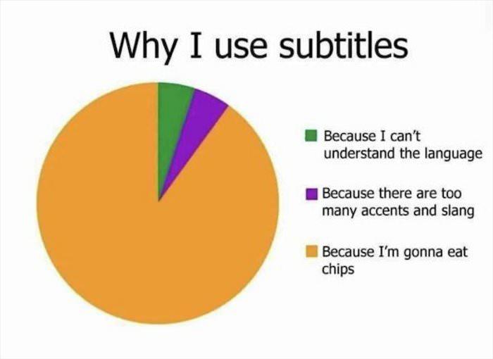 why i use subtitles